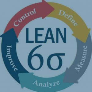 , Using Six Sigma to improve Lead Generation peformance
