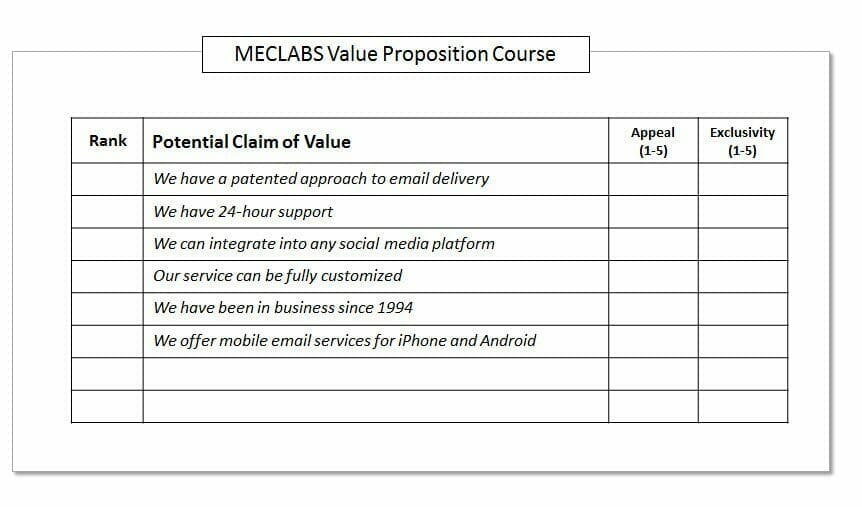 value proposition, Digital Marketing: How to craft a value proposition in 5 simple steps