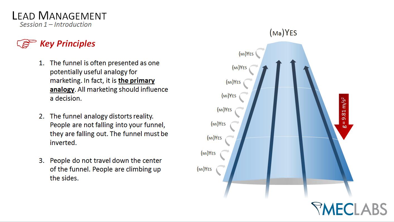 leadmanagementprinciples
