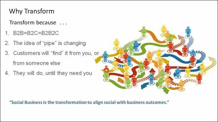 Lead Nurturing: How a social business strategy can help you move from selling to helping your prospects