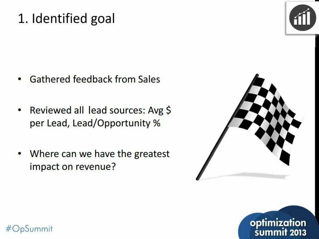 identify-goals-optimization
