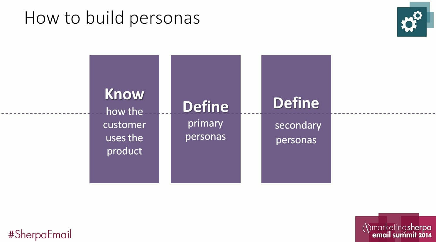 , Email Marketing: 3 simple steps for building customer personas