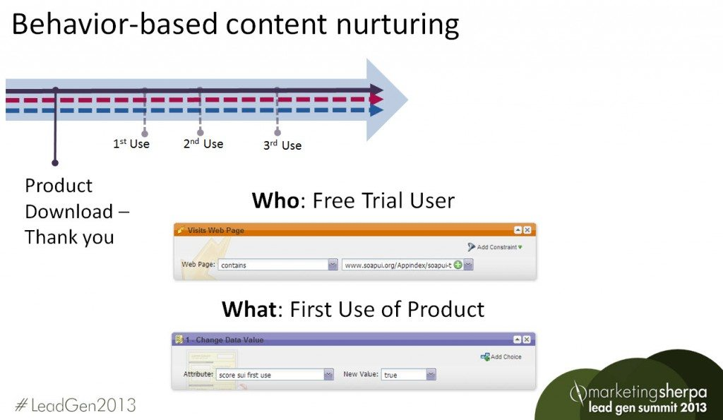 marketing automation, Email Marketing: 3 lead nurture paths you should automate
