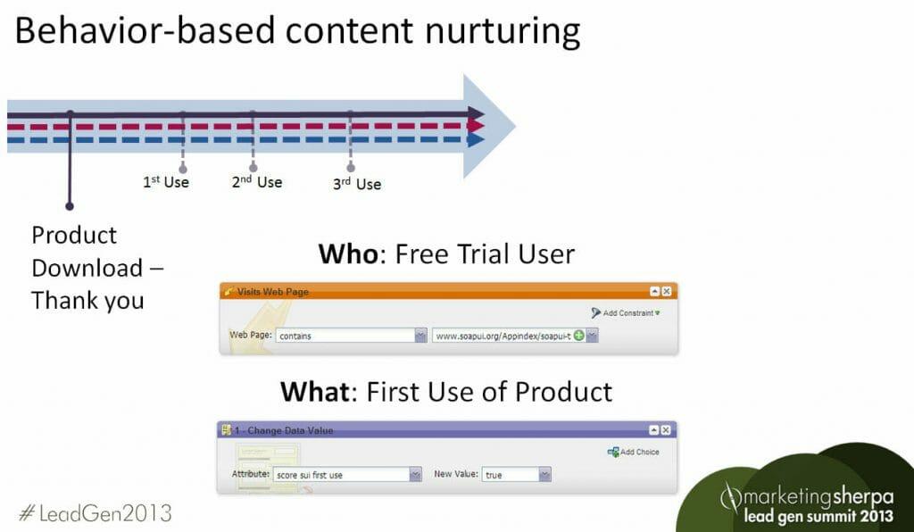 behavior-based-content-nurturing