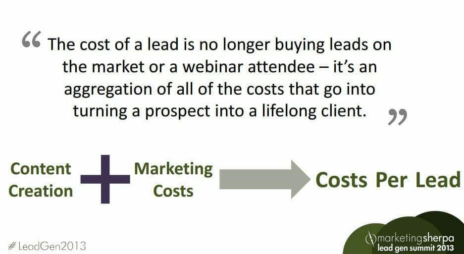 , Lead Generation: 2 simple tactics to determine cost per lead