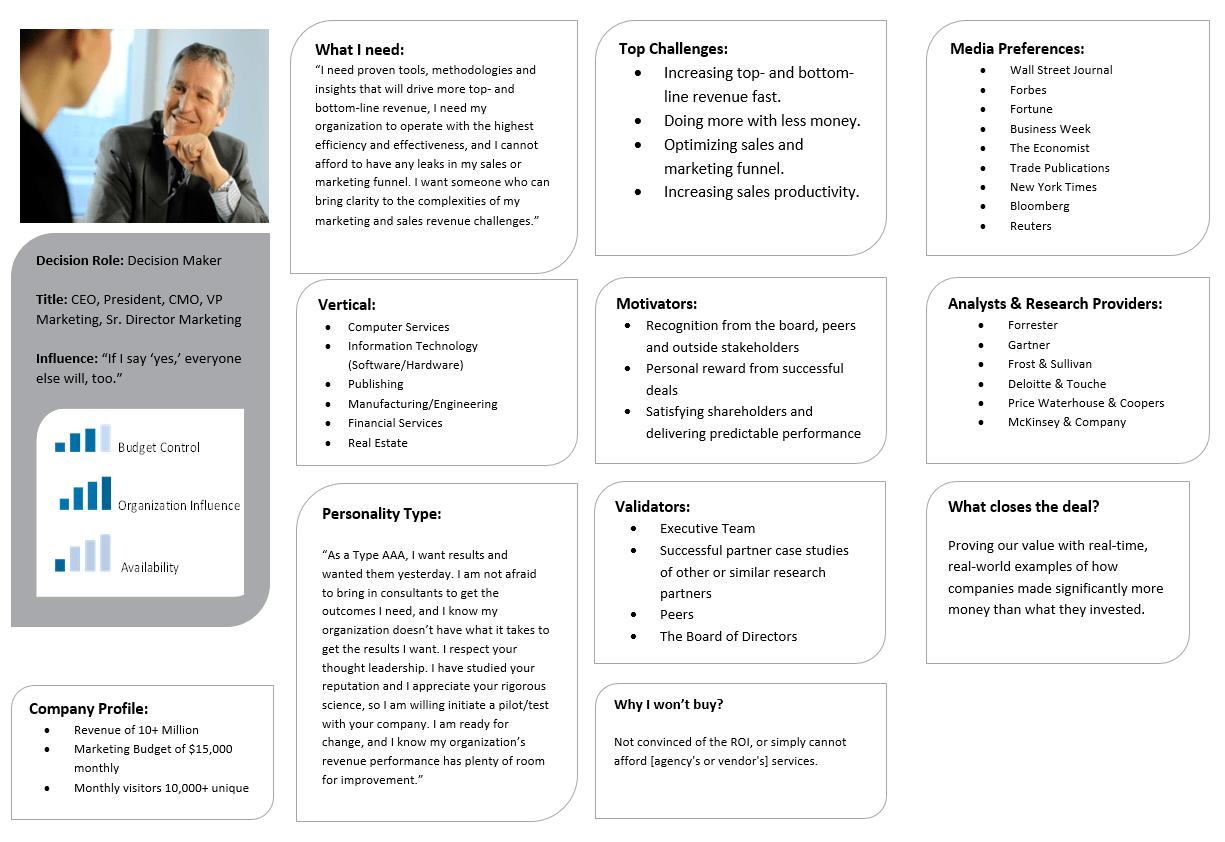 How to Develop Rockstar B2B Buyer Personas - Referral SaaSquatch