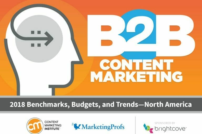, Insights Into the World of Content Marketing