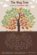 The-Blog-Tree-Small